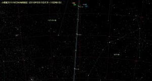20180515小惑星2010WC9接近
