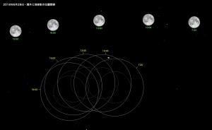 20180628満月と地球影
