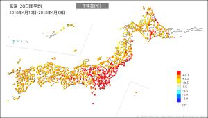 20180410-20日間気温