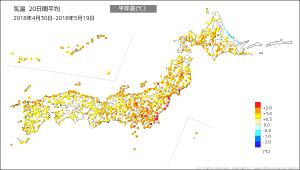 20180430-20日間気温