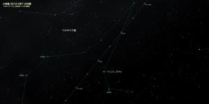 小惑星2018 MB7星図