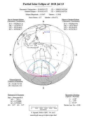 20180713部分日食図