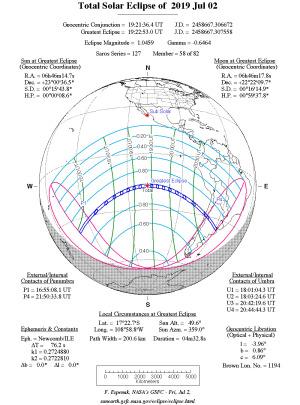 20190702日食図