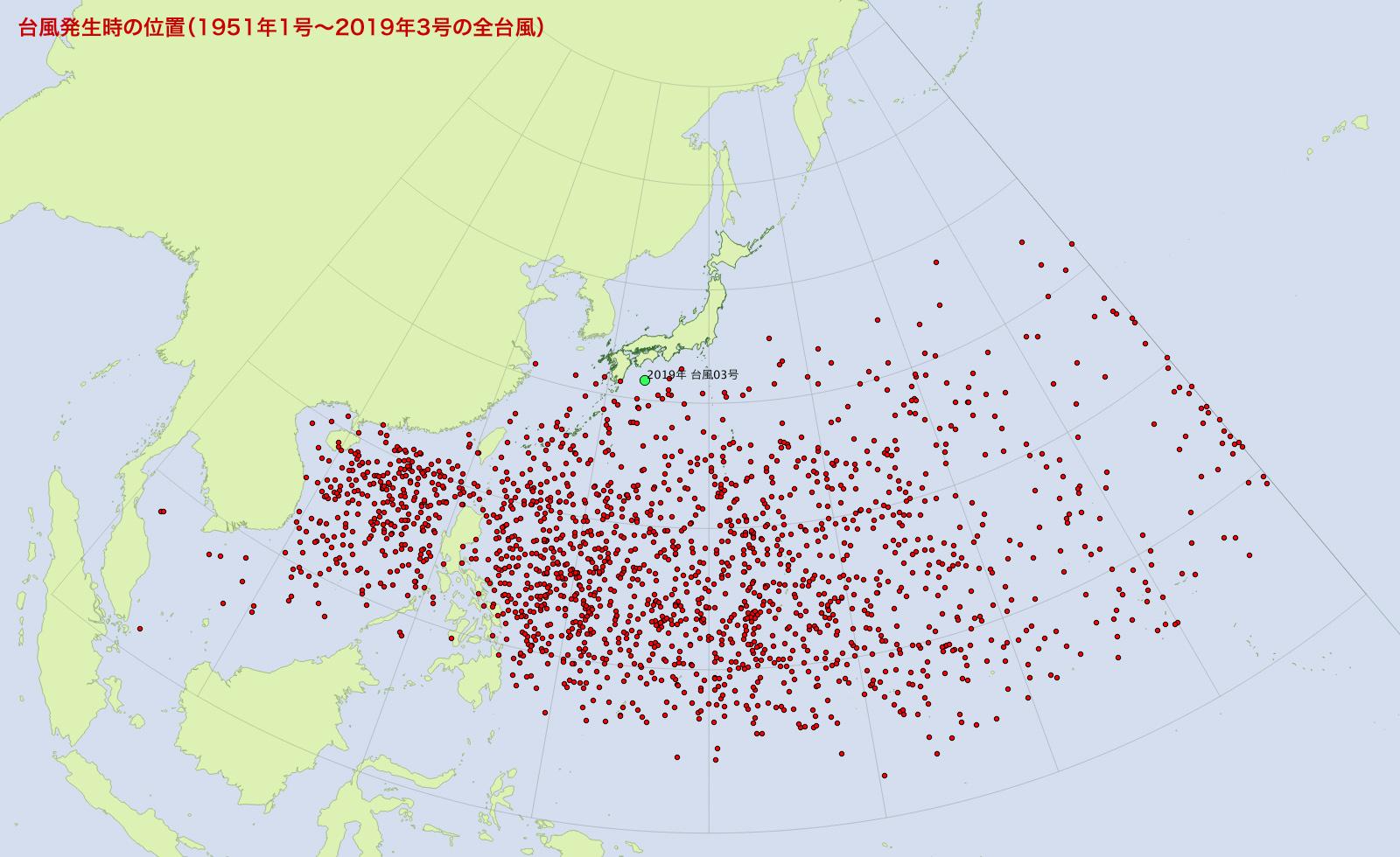 台風発生時の位置