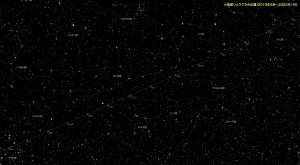 小惑星リュウグウの位置