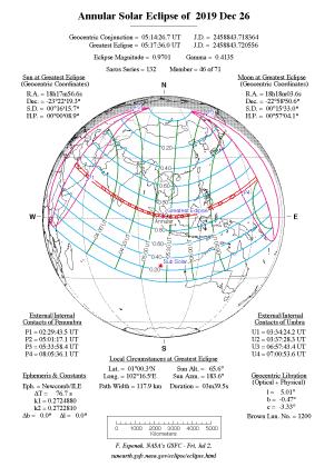 20191226日食図
