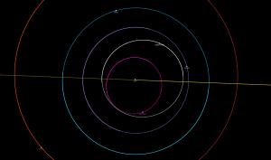 小惑星2020 AV2の軌道