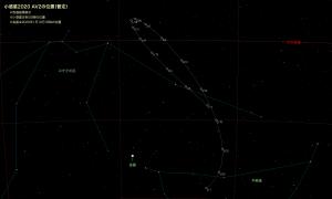 小惑星2020AV2暫定星図