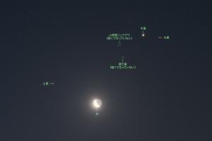 20200319月と三惑星+α