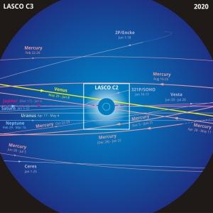 2020SOHO-LASCOカメラ通過天体