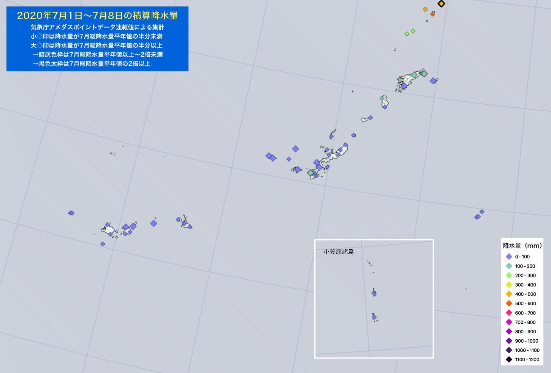 2020年7月1-8日の降水量・諸島
