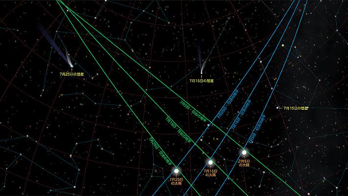 202007・ネオワイズ彗星(C/2020 F3)の動き