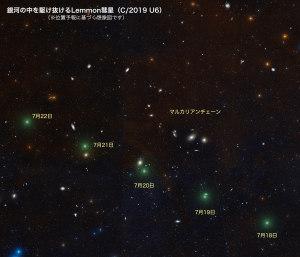 おとめ座銀河団とレモン彗星(C/2019 U6)