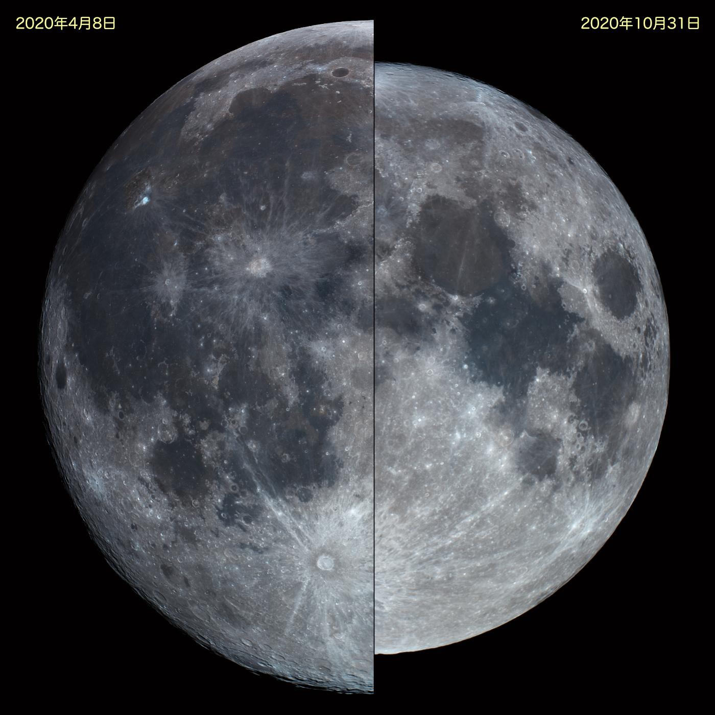 2020年・満月比較
