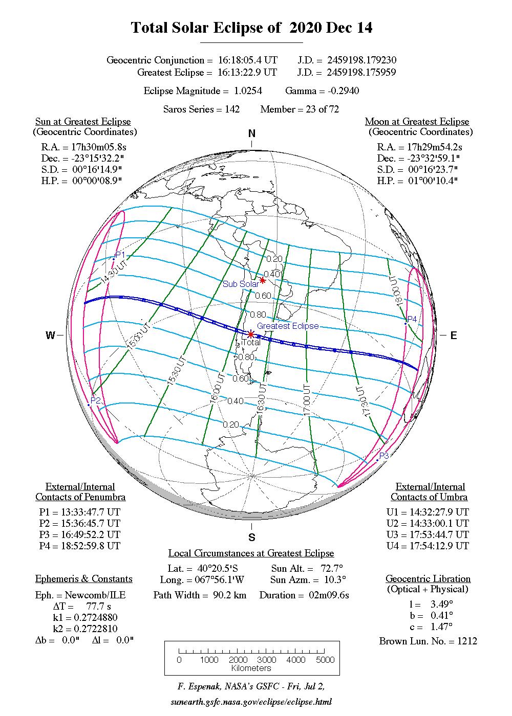 20201214皆既日食図