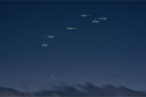 20201225木星と土星の接近