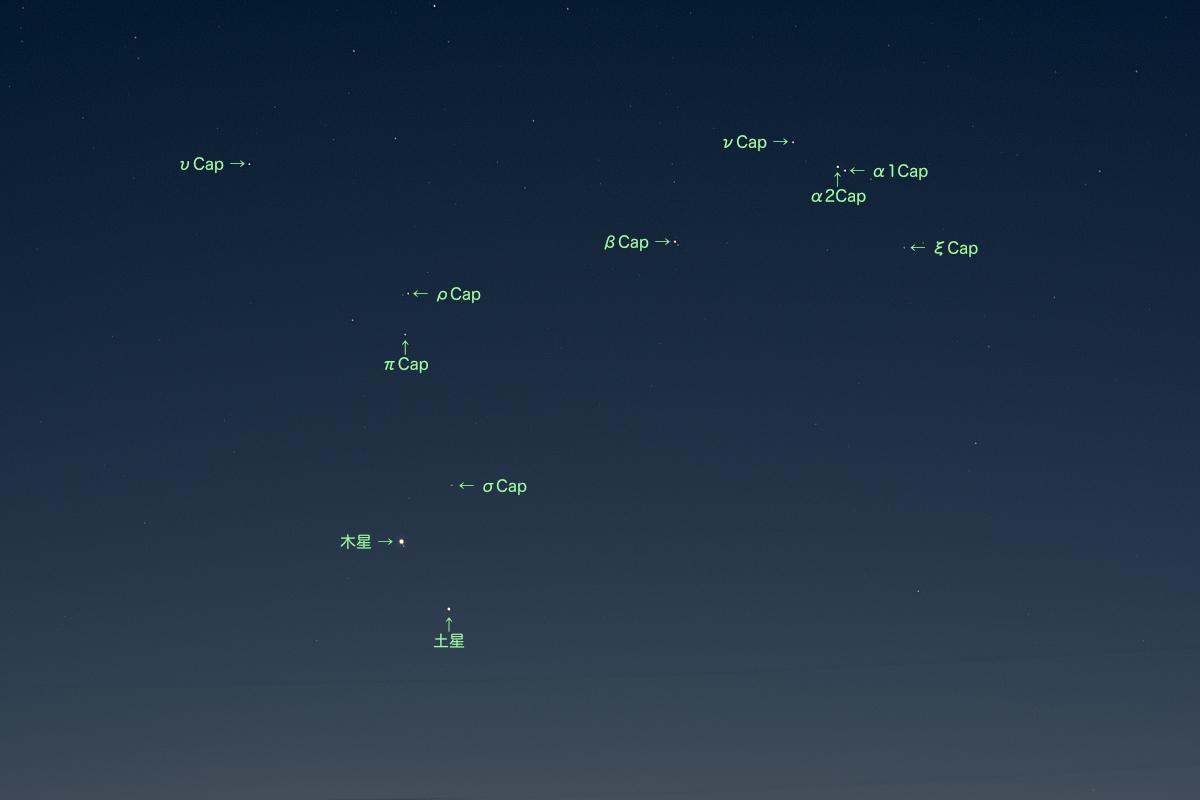 20201231木星と土星の接近
