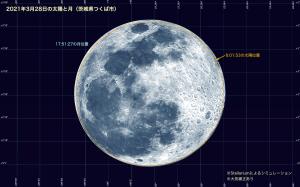 20210328太陽と月の位置一致