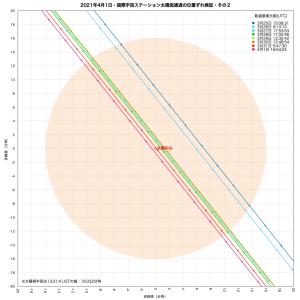 20210401ISS太陽パス検証図3