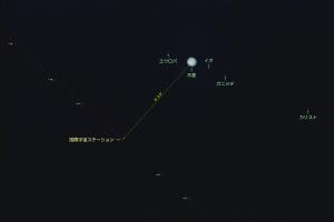 20210424木星と国際宇宙ステーションの超接近